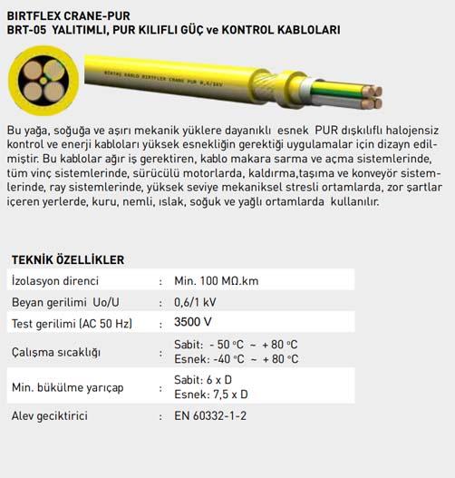 BIRTFLEX CRANE-PUR Kablo