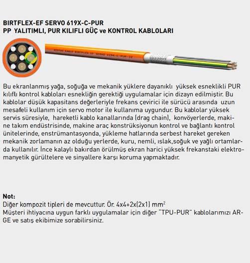 BIRTFLEX-EF SERVO 619X-C-PUR Kablo